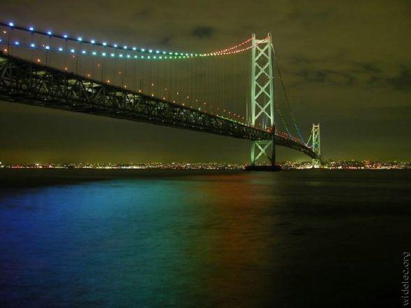 Самые красивые мосты