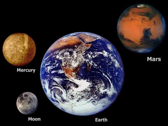 Изучаем астрономию