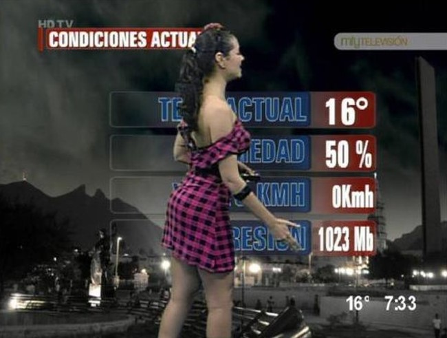 Ведущие прогноза погоды в Мексике