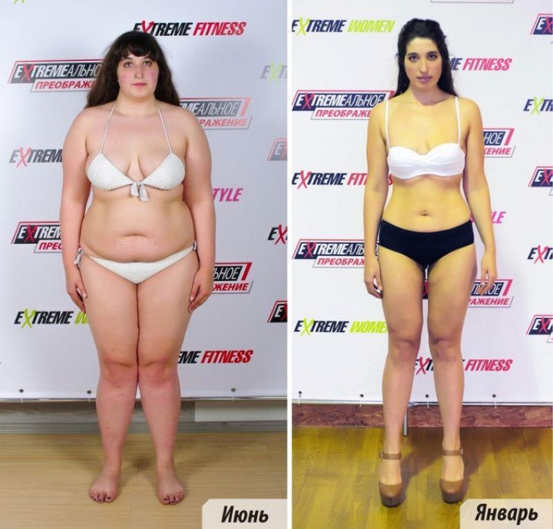 Таблица До После Похудения. #6 Полная таблица продуктов, которые я ел на похудении