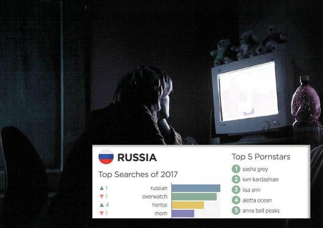 PornHub поделился статистикой за минувший год