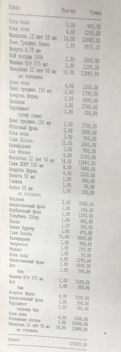 Сколько денег потратили в ночь нападения футболисты Александр Кокорин и Павел Мамаев