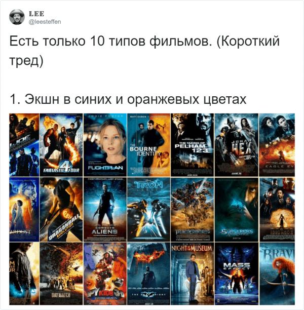 Исследование в Твиттере: фильмы можно разделить на типы по их постерам